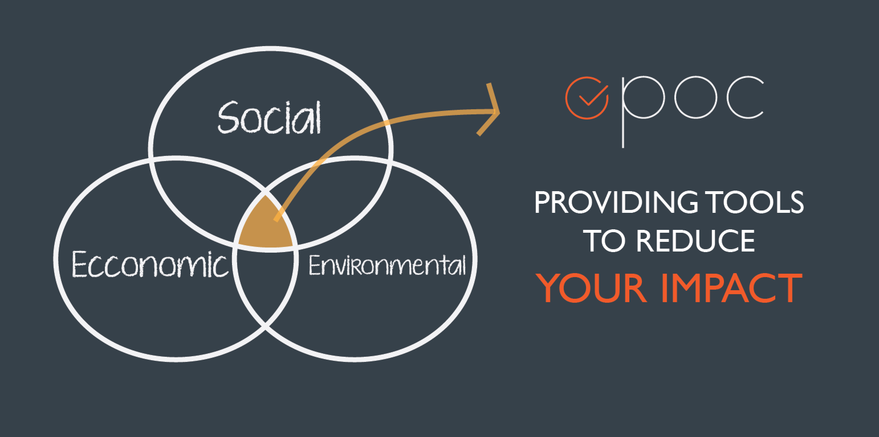 See how OPOC is helping its customers improve their Social, Economic and Environmental Impact